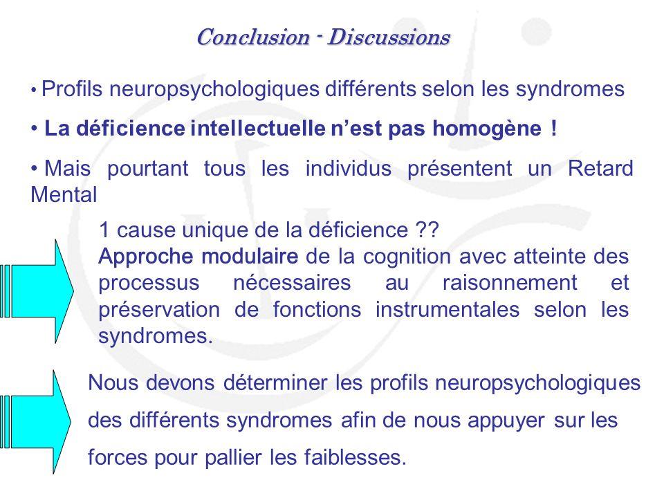 Conclusion - Discussions Profils neuropsychologiques différents selon les syndromes La déficience intellectuelle nest pas homogène ! Mais pourtant tou