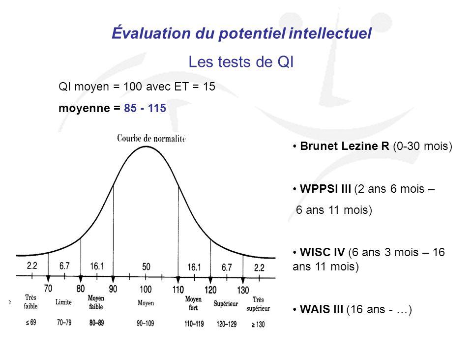 Évaluation du potentiel intellectuel Les tests de QI QI moyen = 100 avec ET = 15 moyenne = 85 - 115 Brunet Lezine R (0-30 mois) WPPSI III (2 ans 6 moi