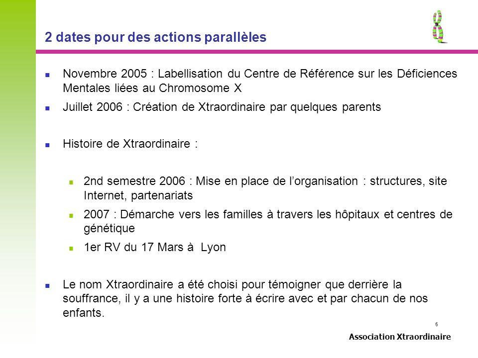 6 Association Xtraordinaire 2 dates pour des actions parallèles Novembre 2005 : Labellisation du Centre de Référence sur les Déficiences Mentales liée