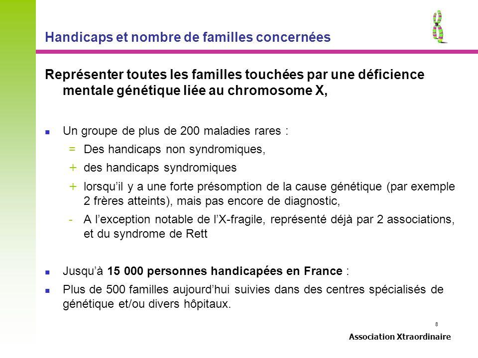 8 Association Xtraordinaire Handicaps et nombre de familles concernées Représenter toutes les familles touchées par une déficience mentale génétique l