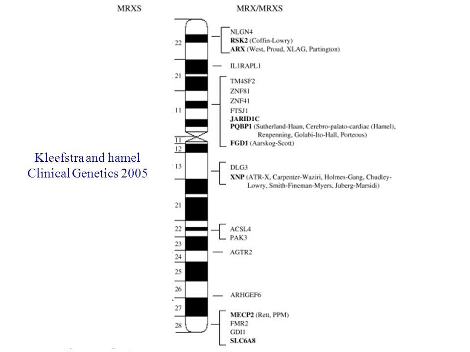 Kleefstra and hamel Clinical Genetics 2005