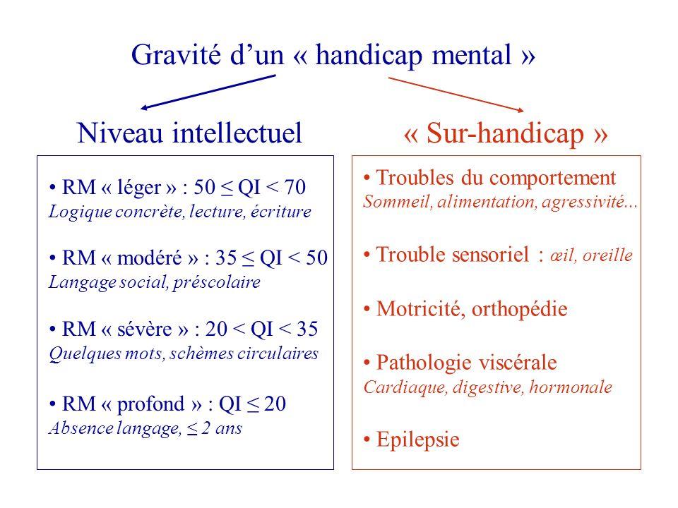 Niveau intellectuel RM « léger » : 50 QI < 70 Logique concrète, lecture, écriture RM « modéré » : 35 QI < 50 Langage social, préscolaire RM « sévère »