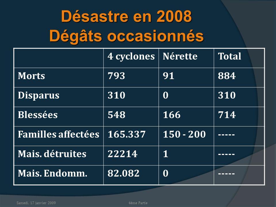 Samedi, 17 janvier 2009 Désastre en 2008 Dégâts occasionnés 4 cyclonesNéretteTotal Morts79391884 Disparus3100 Blessées548166714 Familles affectées165.337150 - 200----- Mais.