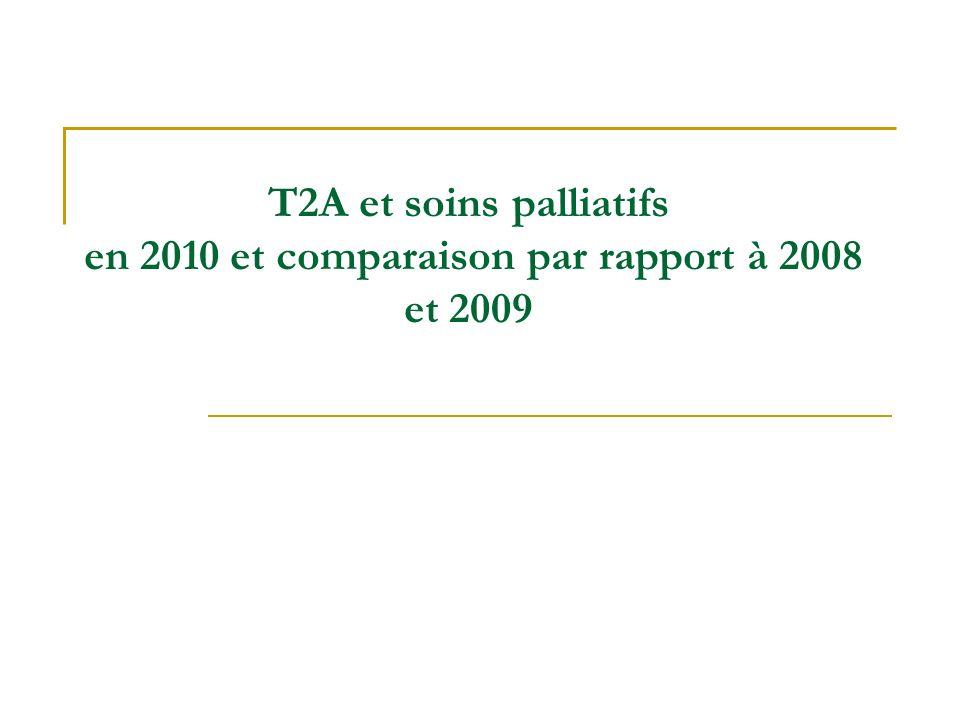 T2A et soins palliatifs en 2010 et comparaison par rapport à 2008 et 2009