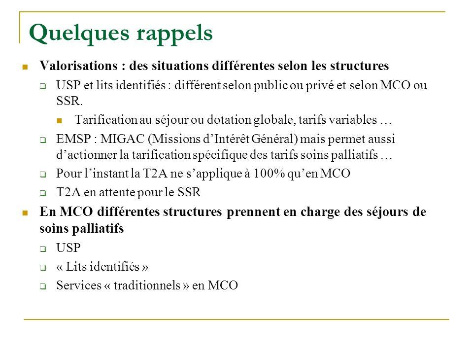 Quelques rappels Valorisations : des situations différentes selon les structures USP et lits identifiés : différent selon public ou privé et selon MCO
