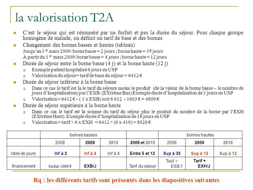 la valorisation T2A Cest le séjour qui est rémunéré par un forfait et pas la durée du séjour. Pour chaque groupe homogène de malade, on définit un tar