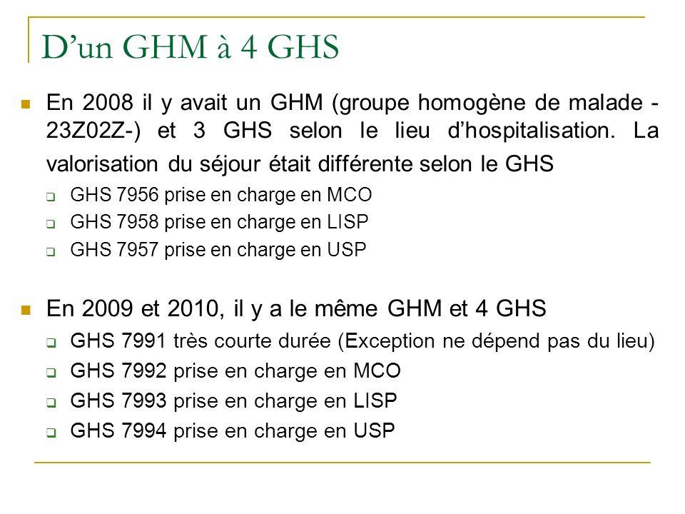 Dun GHM à 4 GHS En 2008 il y avait un GHM (groupe homogène de malade - 23Z02Z-) et 3 GHS selon le lieu dhospitalisation. La valorisation du séjour éta