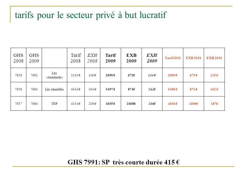 tarifs pour le secteur privé à but lucratif GHS 2008 GHS 2009 Tarif 2008 EXH 2008 Tarif 2009 EXB 2009 EXH 2009 Tarif 2010EXB 2010EXH 2010 79567992 Lit