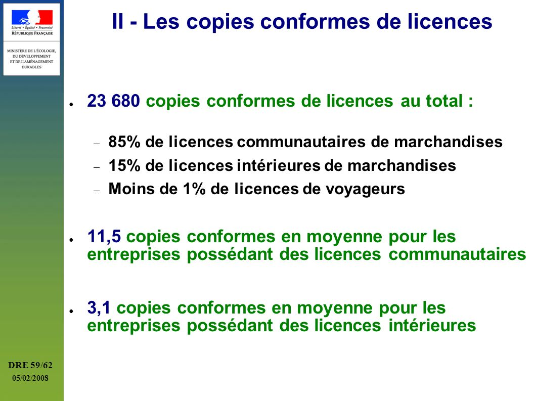 DRE 59/62 05/02/2008 II - Les copies conformes de licences 23 680 copies conformes de licences au total : 85% de licences communautaires de marchandis