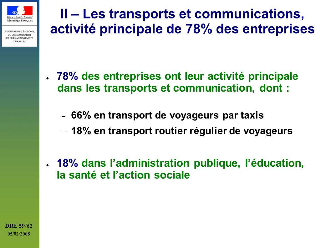 DRE 59/62 05/02/2008 II – Les transports et communications, activité principale de 78% des entreprises 78% des entreprises ont leur activité principal