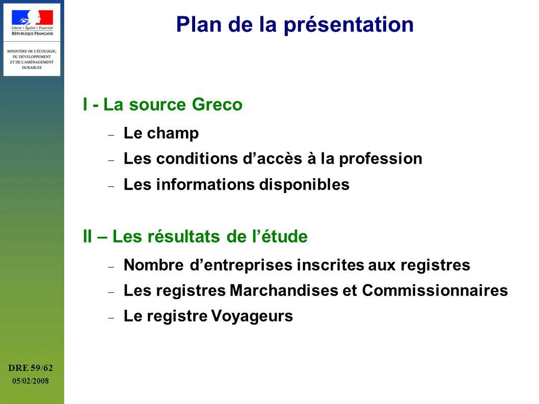 DRE 59/62 05/02/2008 Plan de la présentation I - La source Greco Le champ Les conditions daccès à la profession Les informations disponibles II – Les