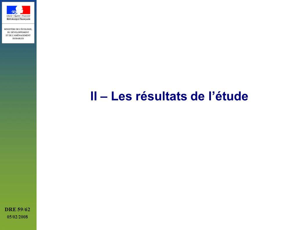 DRE 59/62 05/02/2008 II – Les résultats de létude