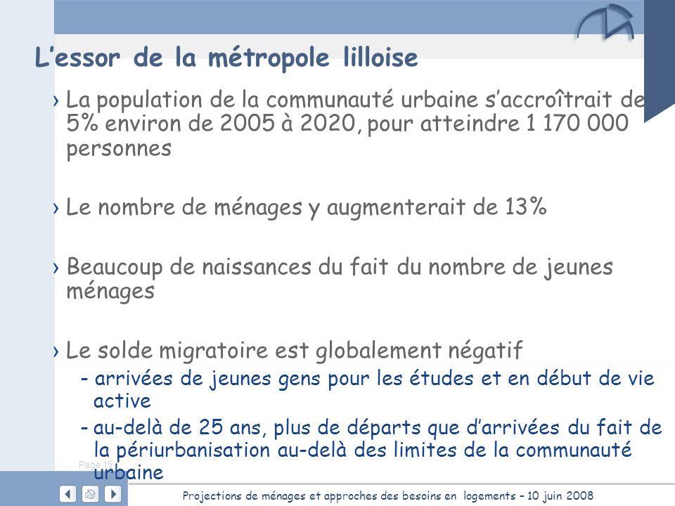 Page 15 Projections de ménages et approches des besoins en logements – 10 juin 2008 Lessor de la métropole lilloise La population de la communauté urb