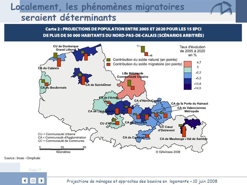 Page 17 Projections de ménages et approches des besoins en logements – 10 juin 2008 Localement, les phénomènes migratoires seraient déterminants