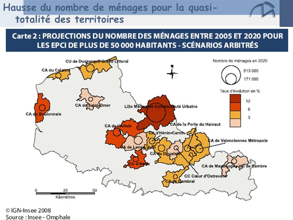 Page 19 Projections de ménages et approches des besoins en logements – 10 juin 2008 Hausse du nombre de ménages pour la quasi- totalité des territoire