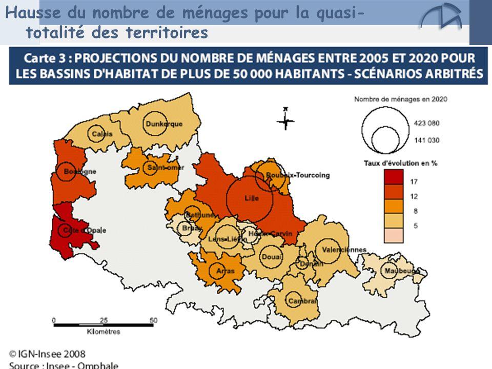 Page 20 Projections de ménages et approches des besoins en logements – 10 juin 2008 Hausse du nombre de ménages pour la quasi- totalité des territoire
