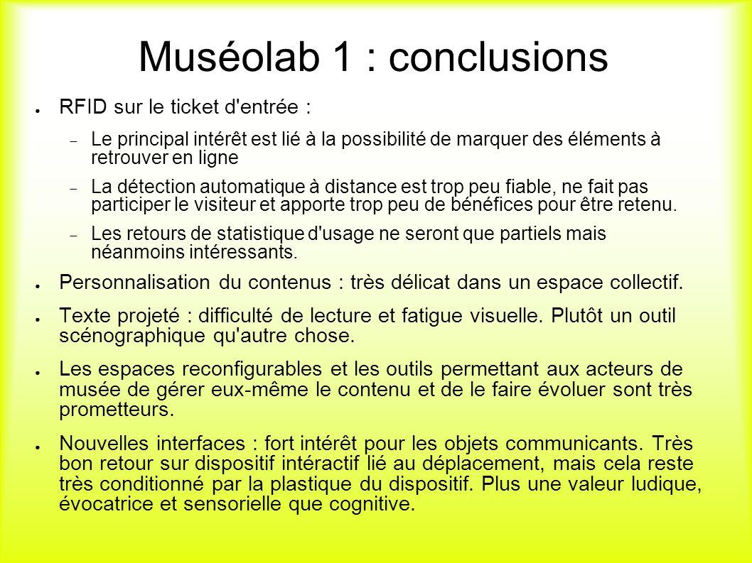 Muséolab 2 : prochains travaux Diffusion sonore dans l espace muséographique Canons à son, panoplan, transducteurs...