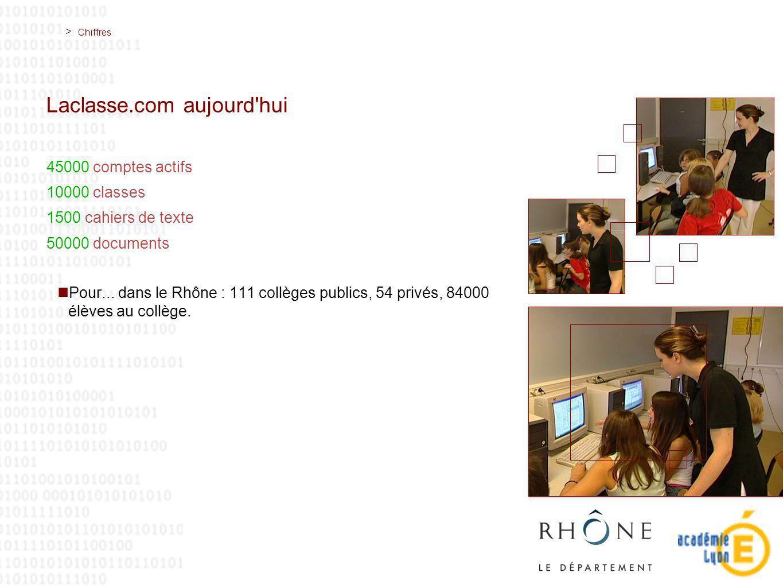 > Laclasse.com aujourd hui 45000 comptes actifs 10000 classes 1500 cahiers de texte 50000 documents Pour...