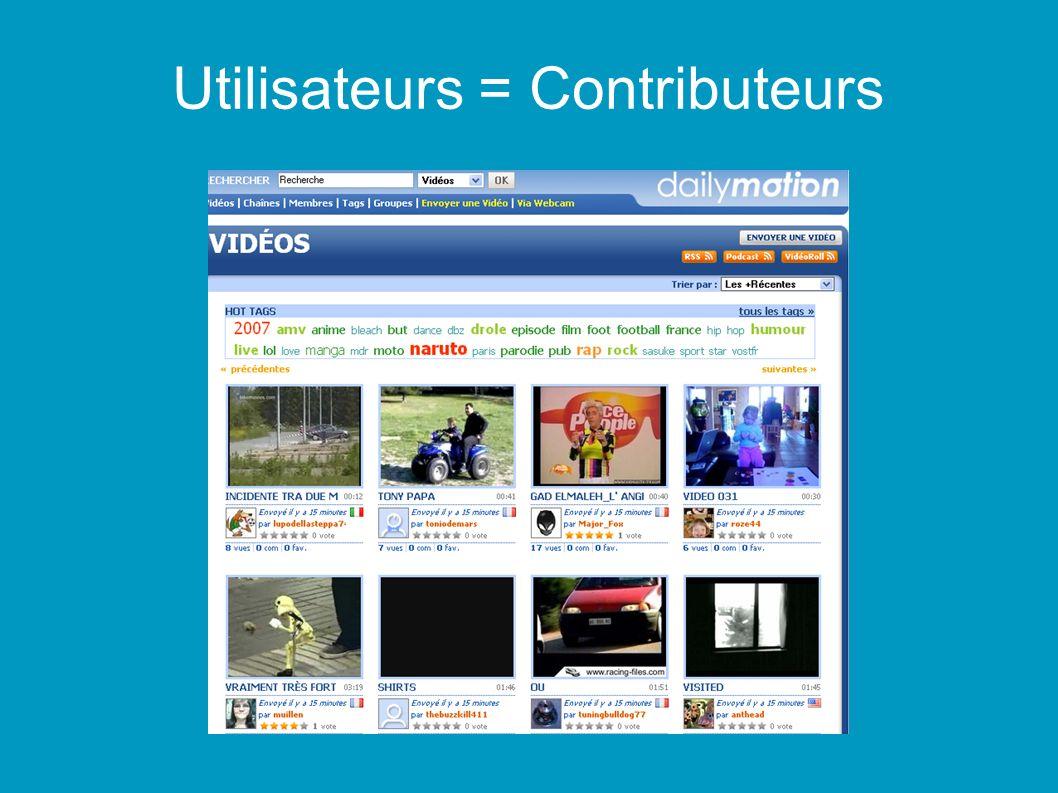 Utilisateurs = Contributeurs