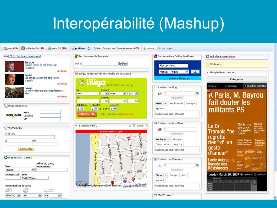 Interopérabilité (Mashup)