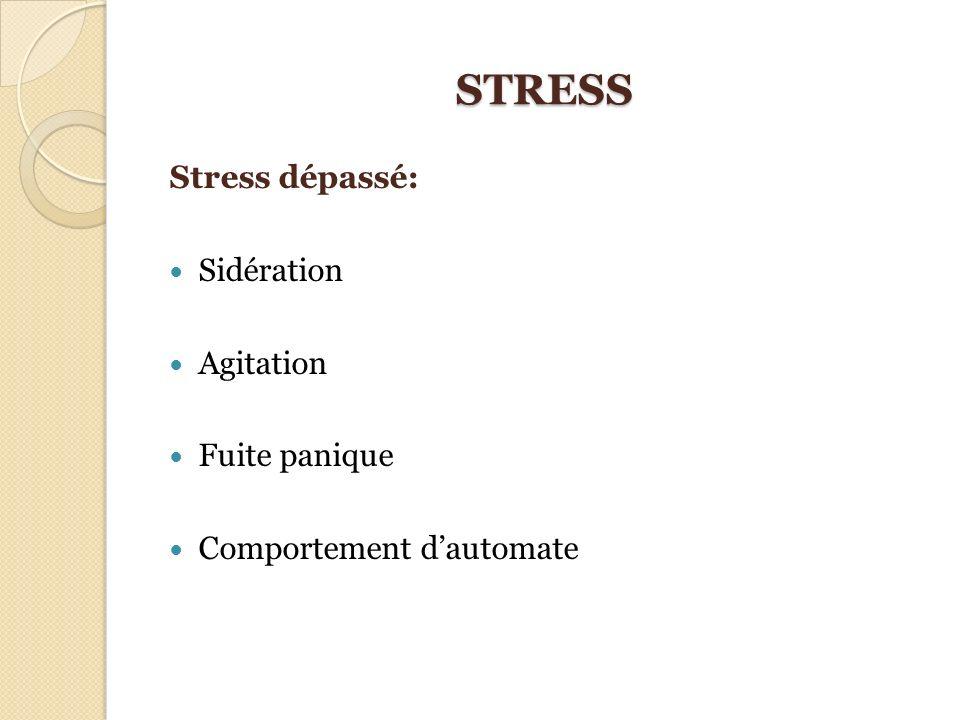 STRESS Stress dépassé: Sidération Agitation Fuite panique Comportement dautomate
