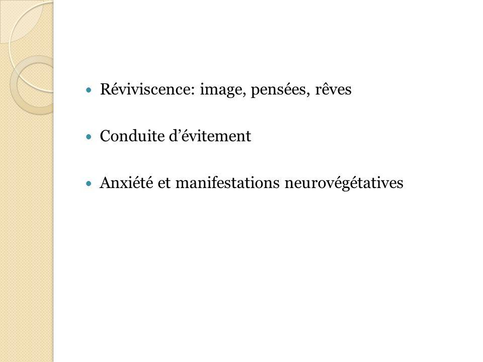 Réviviscence: image, pensées, rêves Conduite dévitement Anxiété et manifestations neurovégétatives