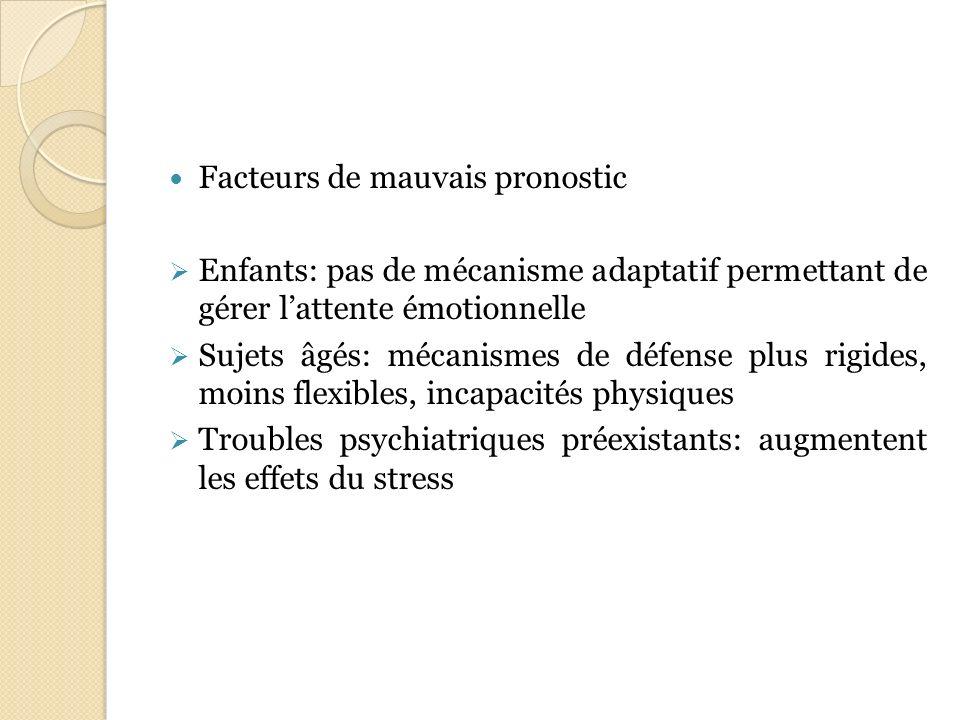 Facteurs de mauvais pronostic Enfants: pas de mécanisme adaptatif permettant de gérer lattente émotionnelle Sujets âgés: mécanismes de défense plus ri