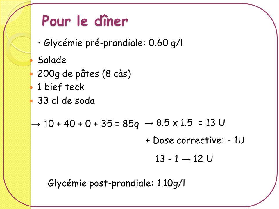 Pour le dîner Salade 200g de pâtes (8 càs) 1 bief teck 33 cl de soda 1 0 + 40 + 0 + 35 = 85g + Dose corrective: - 1U 13 - 1 12 U Glycémie post-prandia