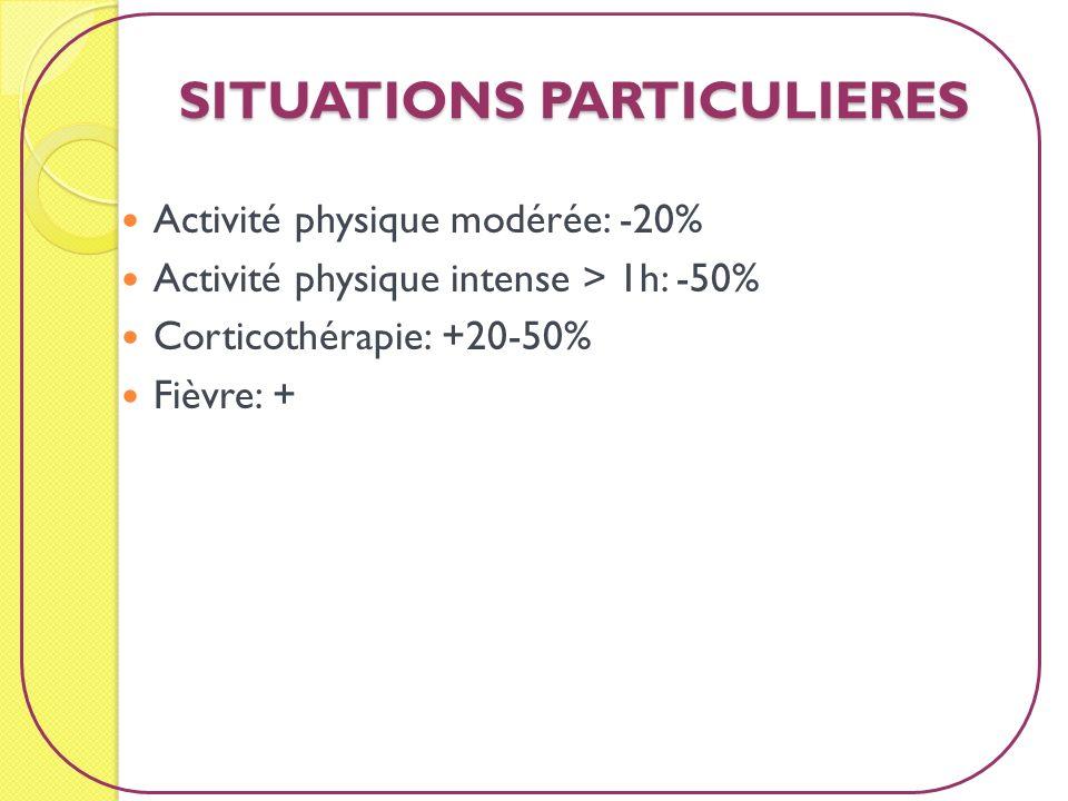 SITUATIONS PARTICULIERES Activité physique modérée: -20% Activité physique intense > 1h: -50% Corticothérapie: +20-50% Fièvre: +