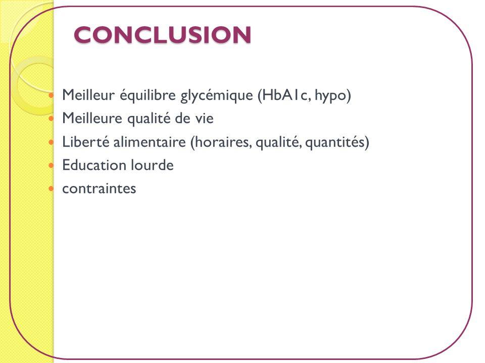 CONCLUSION Meilleur équilibre glycémique (HbA1c, hypo) Meilleure qualité de vie Liberté alimentaire (horaires, qualité, quantités) Education lourde co