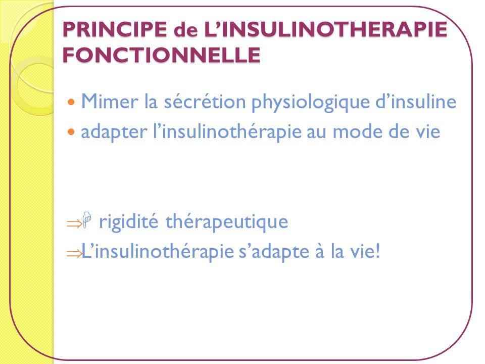 PRINCIPE de LINSULINOTHERAPIE FONCTIONNELLE Mimer la sécrétion physiologique dinsuline adapter linsulinothérapie au mode de vie rigidité thérapeutique