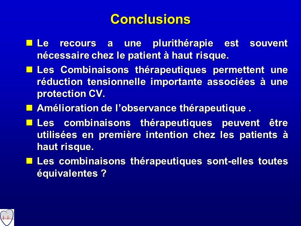 Conclusions Le recours a une plurithérapie est souvent nécessaire chez le patient à haut risque. Le recours a une plurithérapie est souvent nécessaire