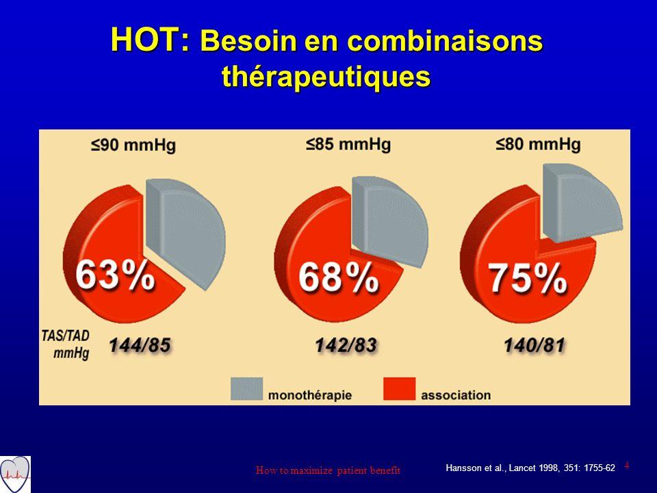 HOT: Besoin en combinaisons thérapeutiques Hansson et al., Lancet 1998, 351: 1755-62 4 How to maximize patient benefit