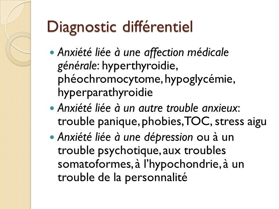Diagnostic différentiel Anxiété liée à une affection médicale générale: hyperthyroidie, phéochromocytome, hypoglycémie, hyperparathyroidie Anxiété liée à un autre trouble anxieux: trouble panique, phobies, TOC, stress aigu Anxiété liée à une dépression ou à un trouble psychotique, aux troubles somatoformes, à lhypochondrie, à un trouble de la personnalité