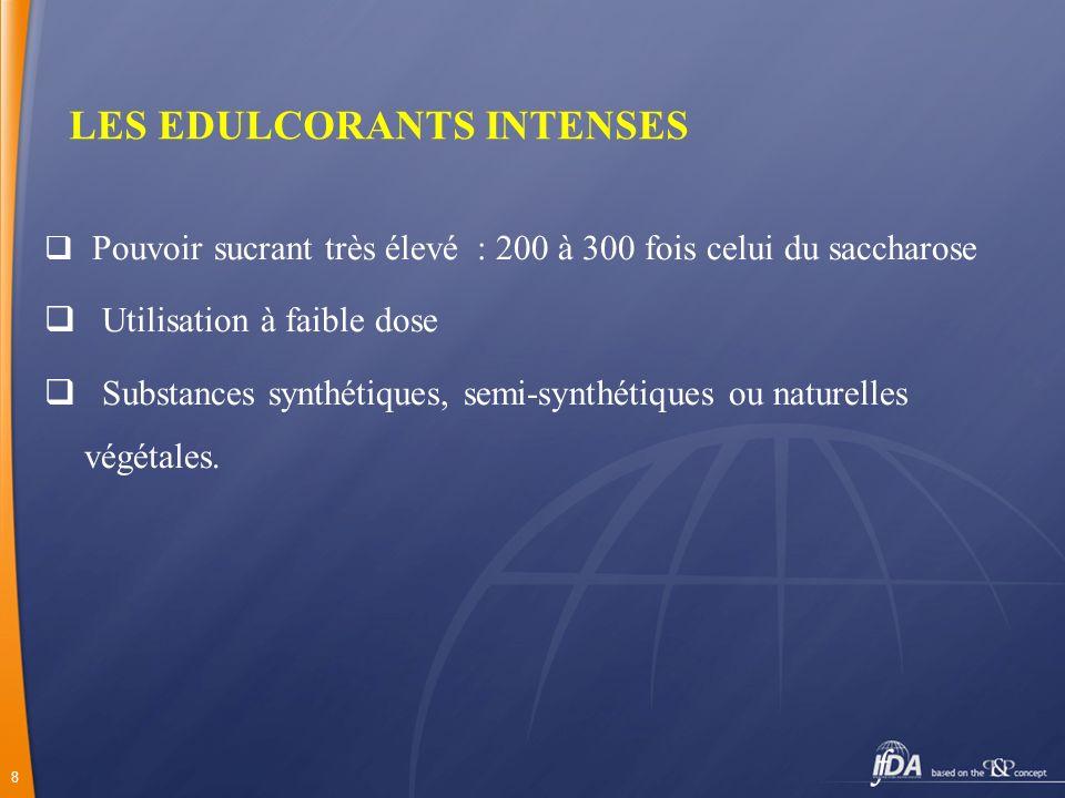 8 LES EDULCORANTS INTENSES Pouvoir sucrant très élevé : 200 à 300 fois celui du saccharose Utilisation à faible dose Substances synthétiques, semi-syn