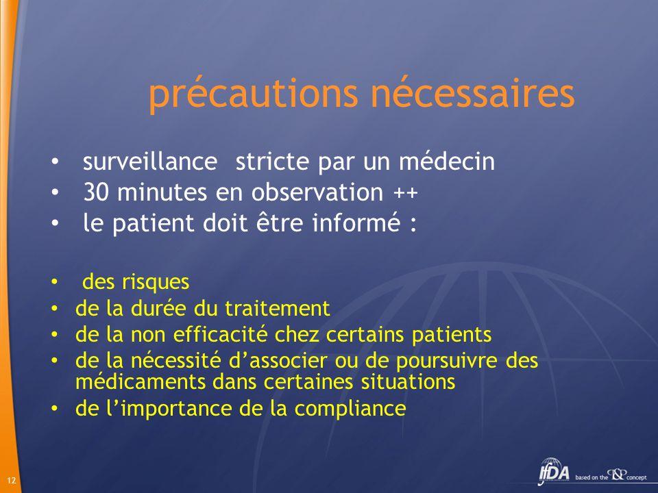 12 précautions nécessaires surveillance stricte par un médecin 30 minutes en observation ++ le patient doit être informé : des risques de la durée du