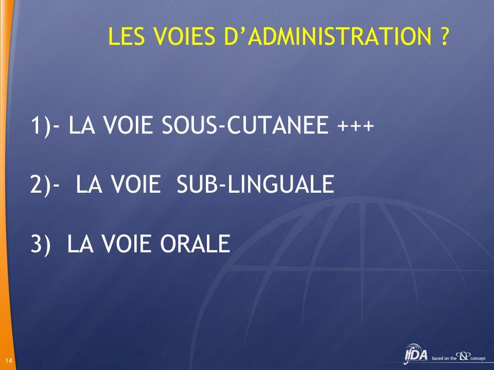 14 LES VOIES DADMINISTRATION ? 1)- LA VOIE SOUS-CUTANEE +++ 2)- LA VOIE SUB-LINGUALE 3) LA VOIE ORALE
