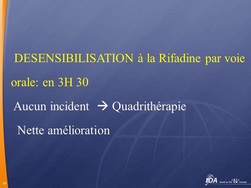 28 DESENSIBILISATION à la Rifadine par voie orale: en 3H 30 Aucun incident Quadrithérapie Nette amélioration