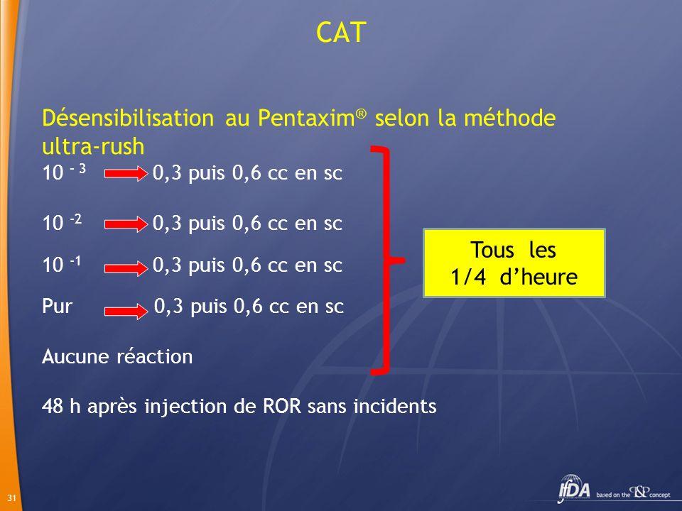 31 CAT Désensibilisation au Pentaxim ® selon la méthode ultra-rush 10 – 3 0,3 puis 0,6 cc en sc 10 -2 0,3 puis 0,6 cc en sc 10 -1 0,3 puis 0,6 cc en s