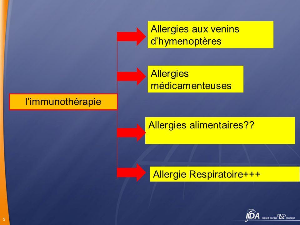 5 limmunothérapie Allergies aux venins dhymenoptères Allergie Respiratoire+++ Allergies médicamenteuses Allergies alimentaires??