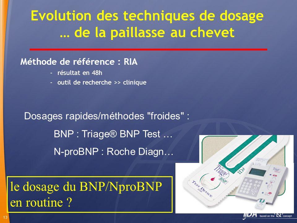 13 Méthode de référence : RIA -résultat en 48h -outil de recherche >> clinique Evolution des techniques de dosage … de la paillasse au chevet le dosag