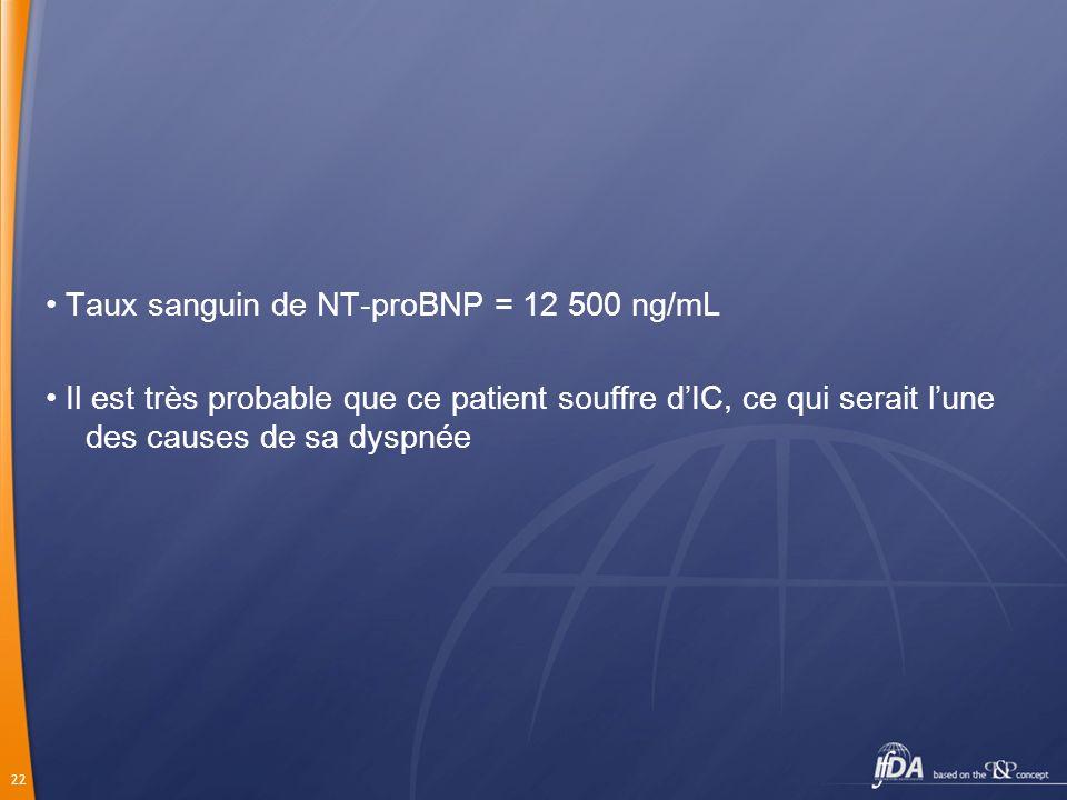 22 Taux sanguin de NT-proBNP = 12 500 ng/mL Il est très probable que ce patient souffre dIC, ce qui serait lune des causes de sa dyspnée