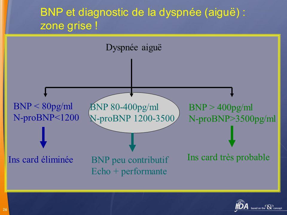 26 Dyspnée aiguë BNP > 400pg/ml N-proBNP>3500pg/ml Ins card très probable BNP < 80pg/ml N-proBNP<1200 Ins card éliminée BNP 80-400pg/ml N-proBNP 1200-