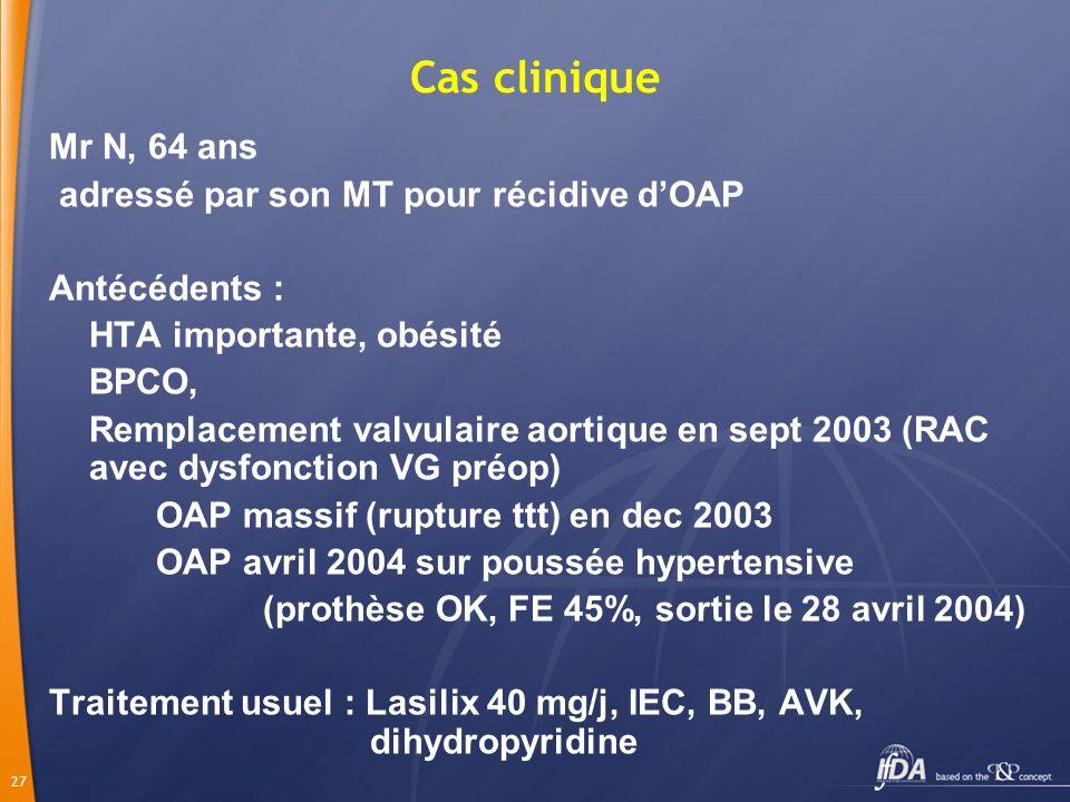 27 Mr N, 64 ans adressé par son MT pour récidive dOAP Antécédents : HTA importante, obésité BPCO, Remplacement valvulaire aortique en sept 2003 (RAC a