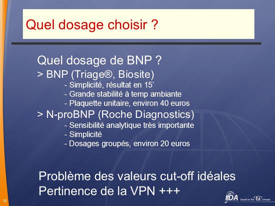 32 Quel dosage choisir ? Quel dosage de BNP ? > BNP (Triage®, Biosite) - Simplicité, résultat en 15 - Grande stabilité à temp ambiante - Plaquette uni
