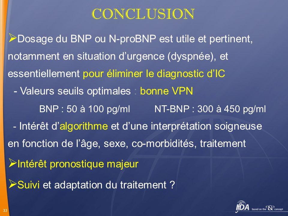 33 CONCLUSION Dosage du BNP ou N-proBNP est utile et pertinent, notamment en situation durgence (dyspnée), et essentiellement pour éliminer le diagnos