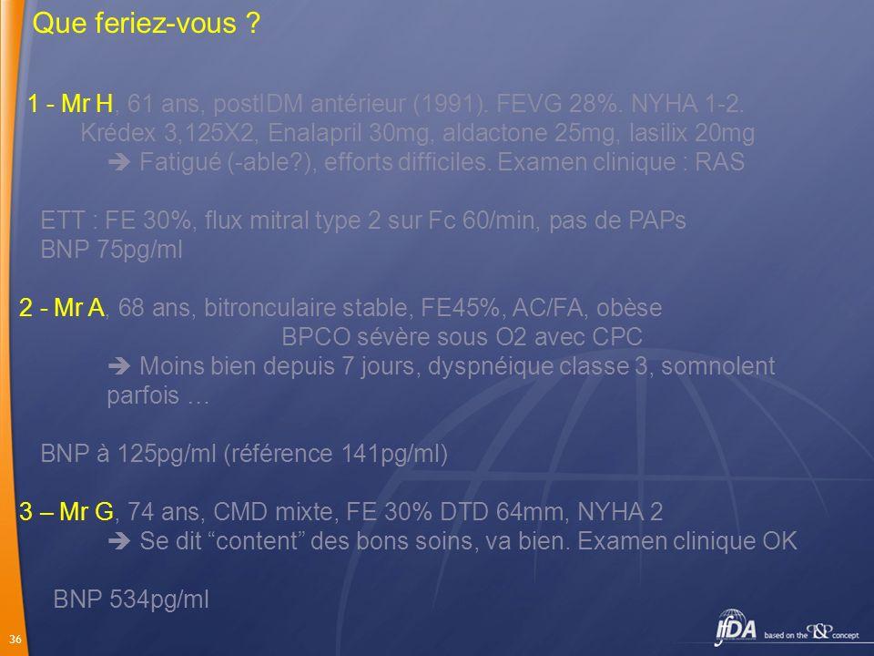 36 1 - Mr H, 61 ans, postIDM antérieur (1991). FEVG 28%. NYHA 1-2. Krédex 3,125X2, Enalapril 30mg, aldactone 25mg, lasilix 20mg Fatigué (-able?), effo