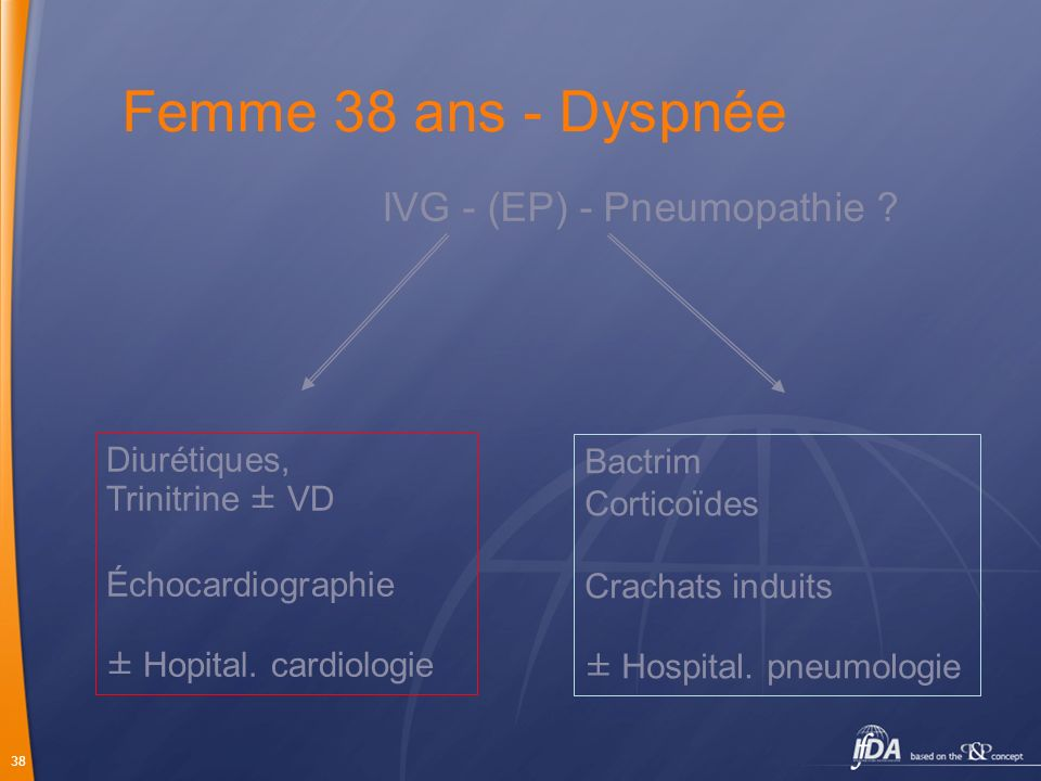38 IVG - (EP) - Pneumopathie ? Diurétiques, Trinitrine ± VD Échocardiographie ± Hopital. cardiologie Bactrim Corticoïdes Crachats induits ± Hospital.