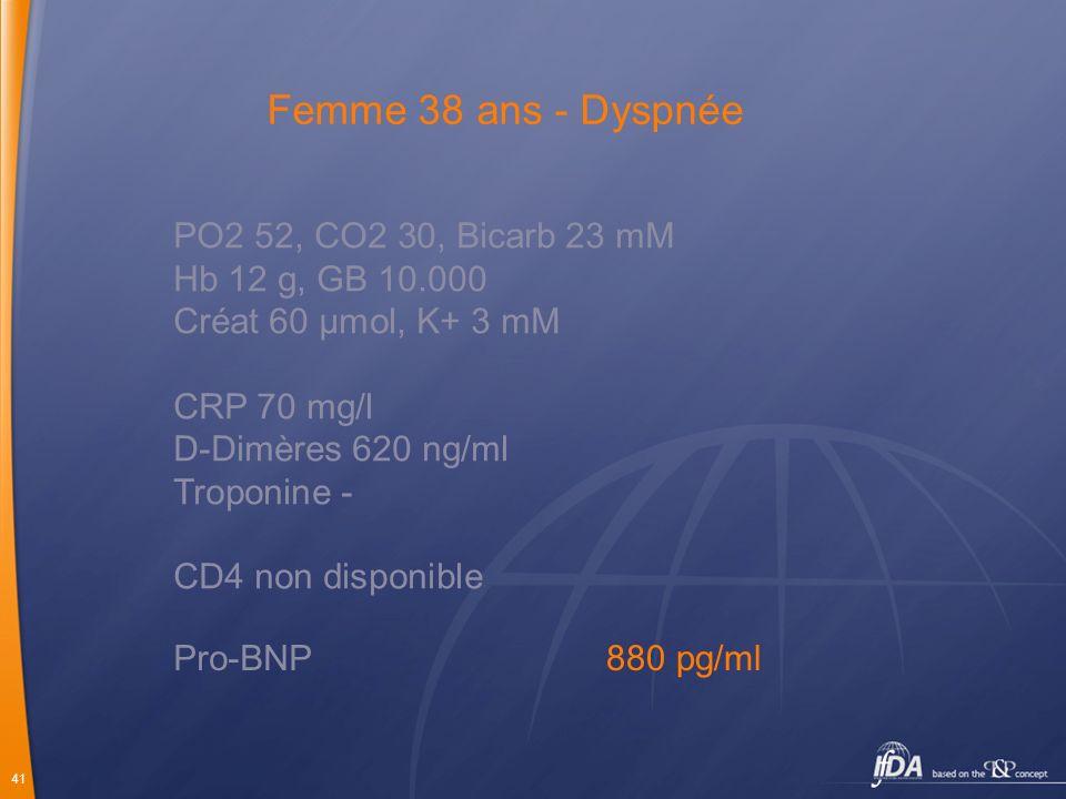 41 PO2 52, CO2 30, Bicarb 23 mM Hb 12 g, GB 10.000 Créat 60 µmol, K+ 3 mM CRP 70 mg/l D-Dimères 620 ng/ml Troponine - CD4 non disponible Pro-BNP880 pg
