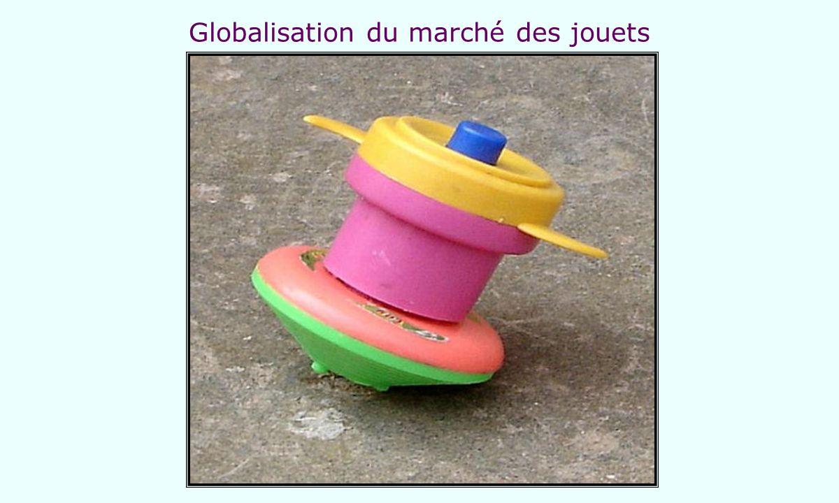 Globalisation du marché des jouets